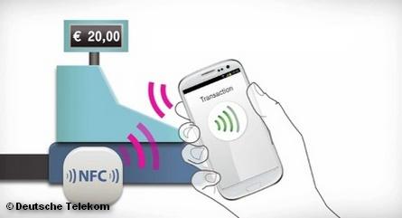 Схема работы мобильного кошелька от Deutsche Telekom